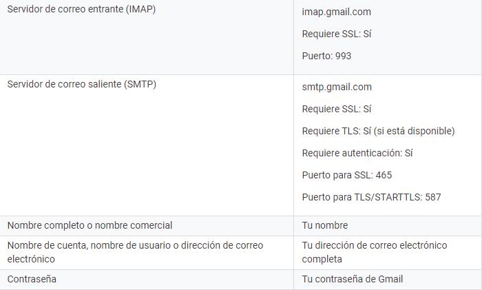 ayuda_puertos